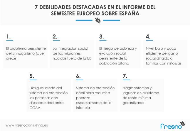 informe sobre España semestre europeo